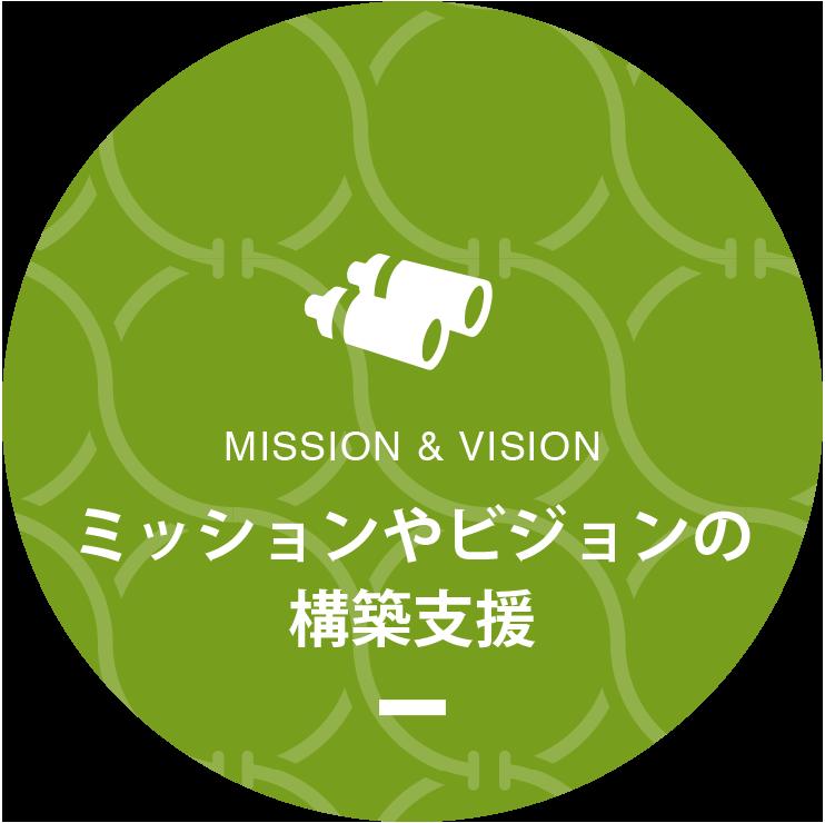 ミッションやビジョンの構築支援